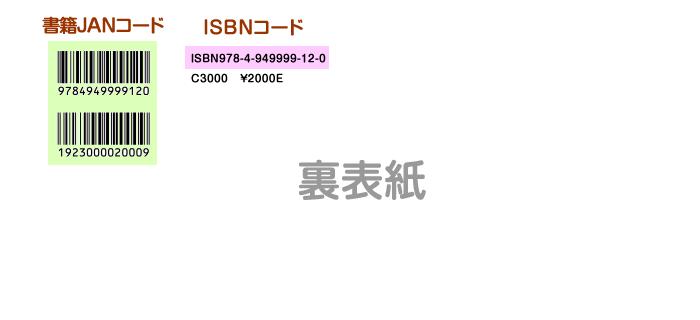ISBN, JANコード取得